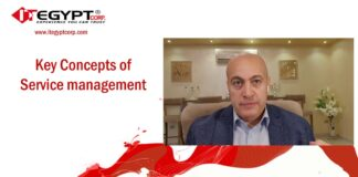 Key Concepts of Service Management - Everything as a service